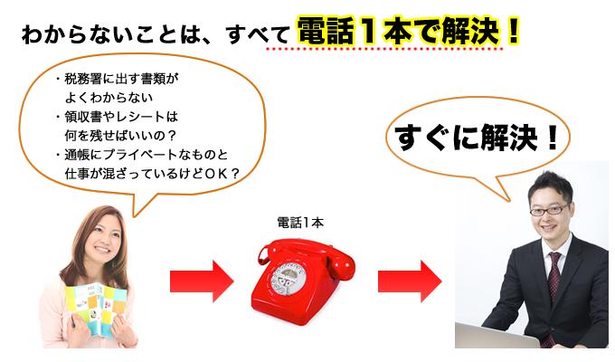 わからないことは、すべて電話1本で解決!