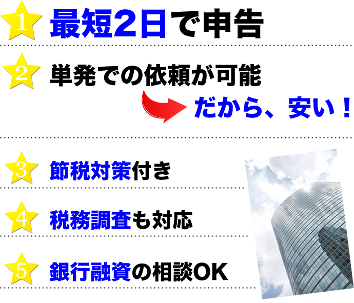 名古屋税理士 - 単発決算