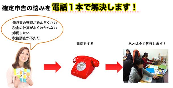 電話1本で解決します