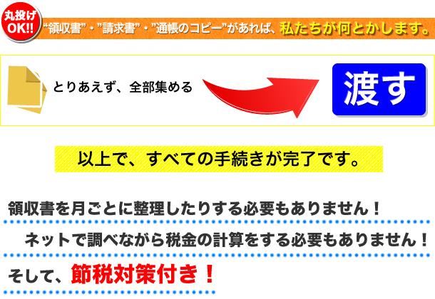 名古屋税理士 - ネットビジネスの節税対策
